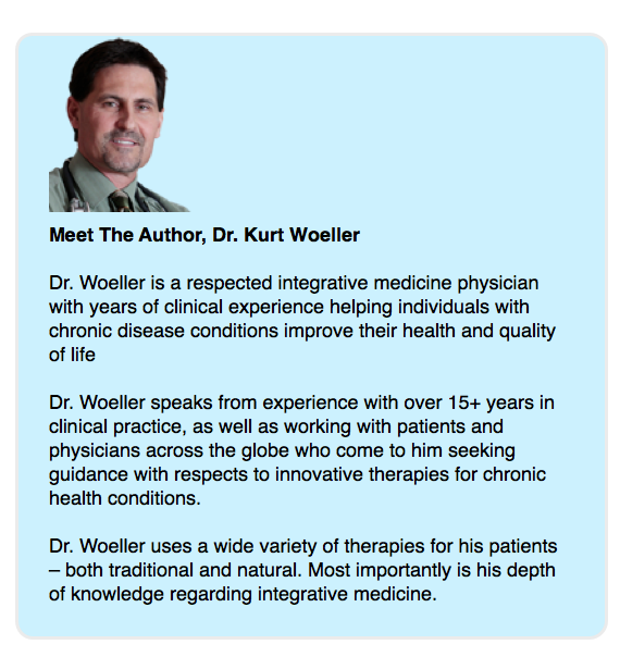 Meet Dr. Woeller Graphic